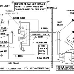 Western Snow Plow Wiring Diagram Ford Lincoln Ranger Welder Fisher Light Schematic Needed - Truck Enthusiasts Forums