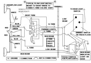 Fisher plow light schematic needed  Ford Truck Enthusiasts Forums