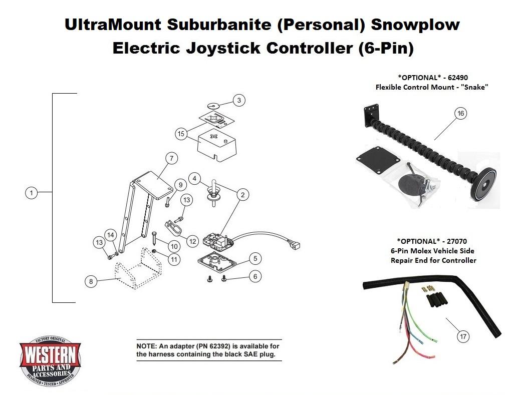 Straight Blade Snowplow Diagrams
