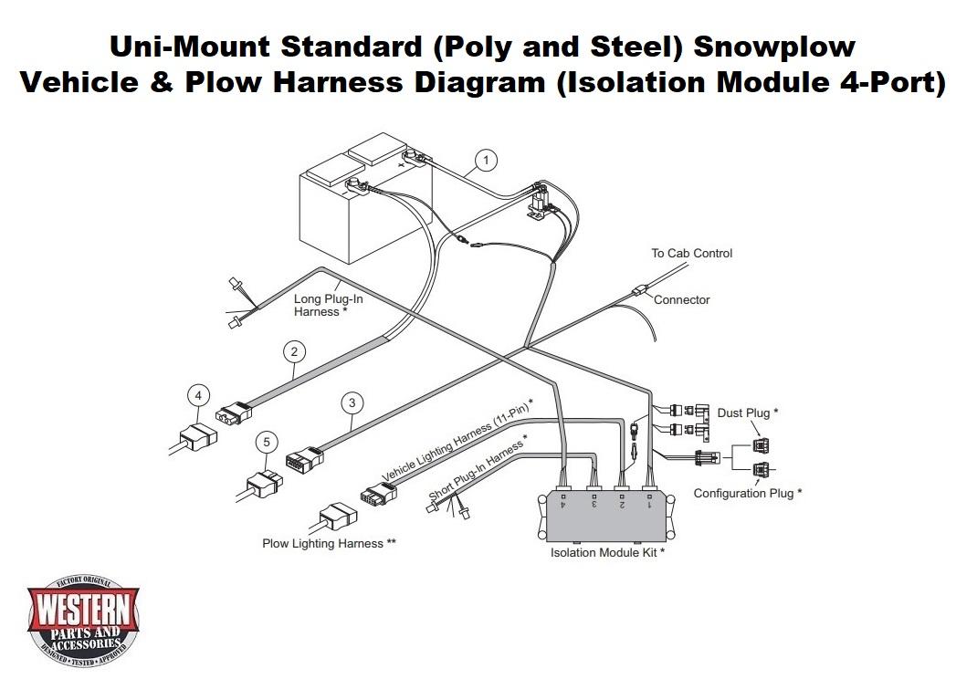 Western Unimount Plow Wiring Harness Diagram Database