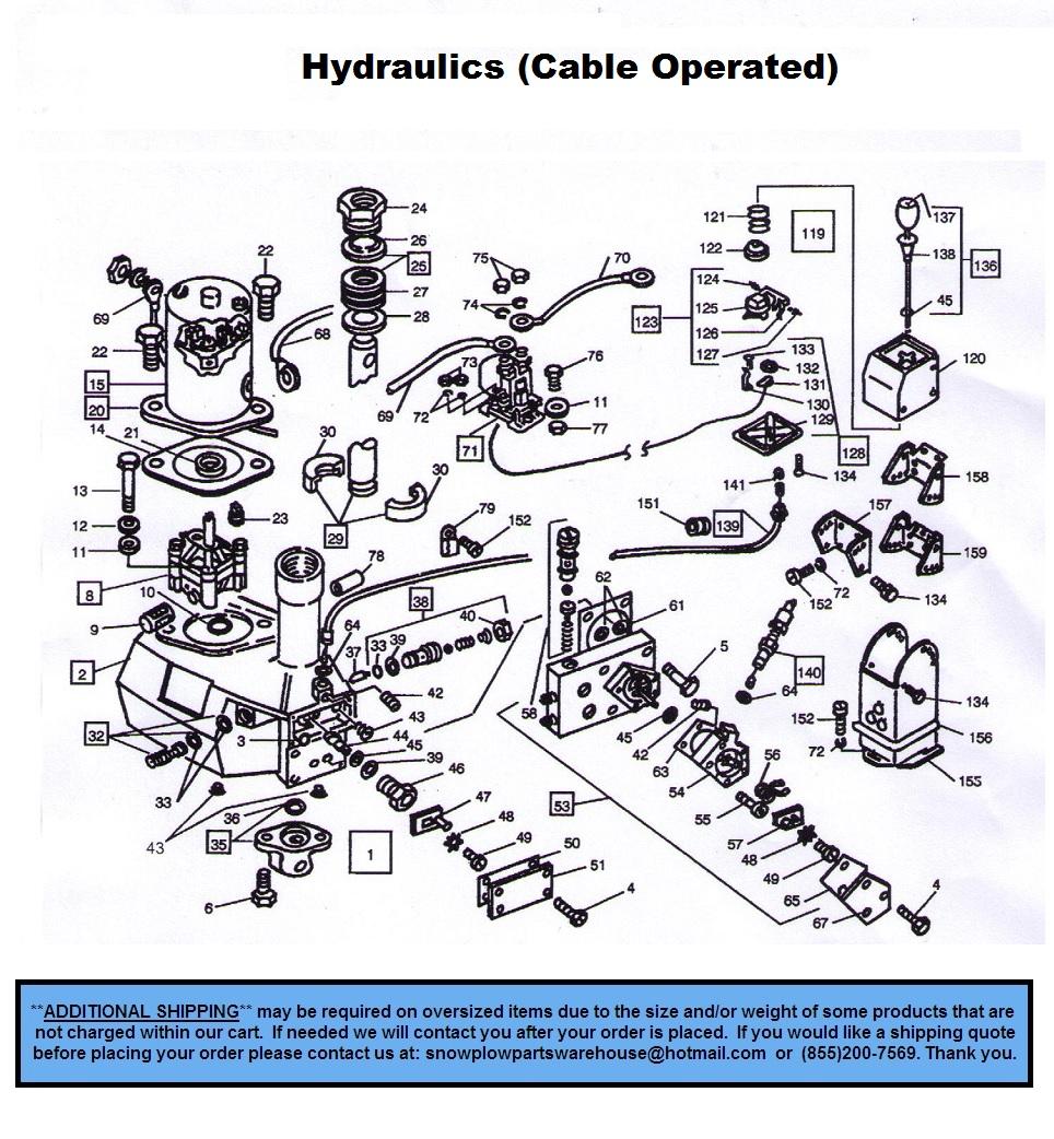 medium resolution of western joystick controller wiring diagram joystick 6 pin boss snow plow hydraulic diagram boss plow wiring