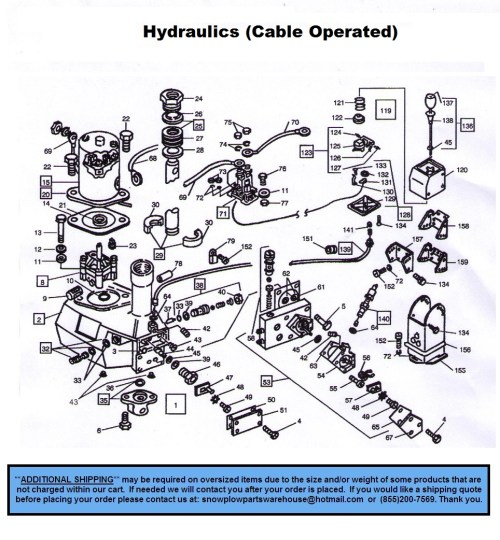 small resolution of western joystick controller wiring diagram joystick 6 pin boss snow plow hydraulic diagram boss plow wiring