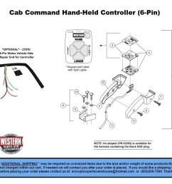 western mvp snow plow wiring diagram western snow plow boss plow truck side wiring boss plow [ 1052 x 912 Pixel ]