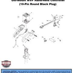 Western Snow Plow Parts Diagram Simple Three Way Switch Controllers Standard Steel Uni Mount Plows With Sort By