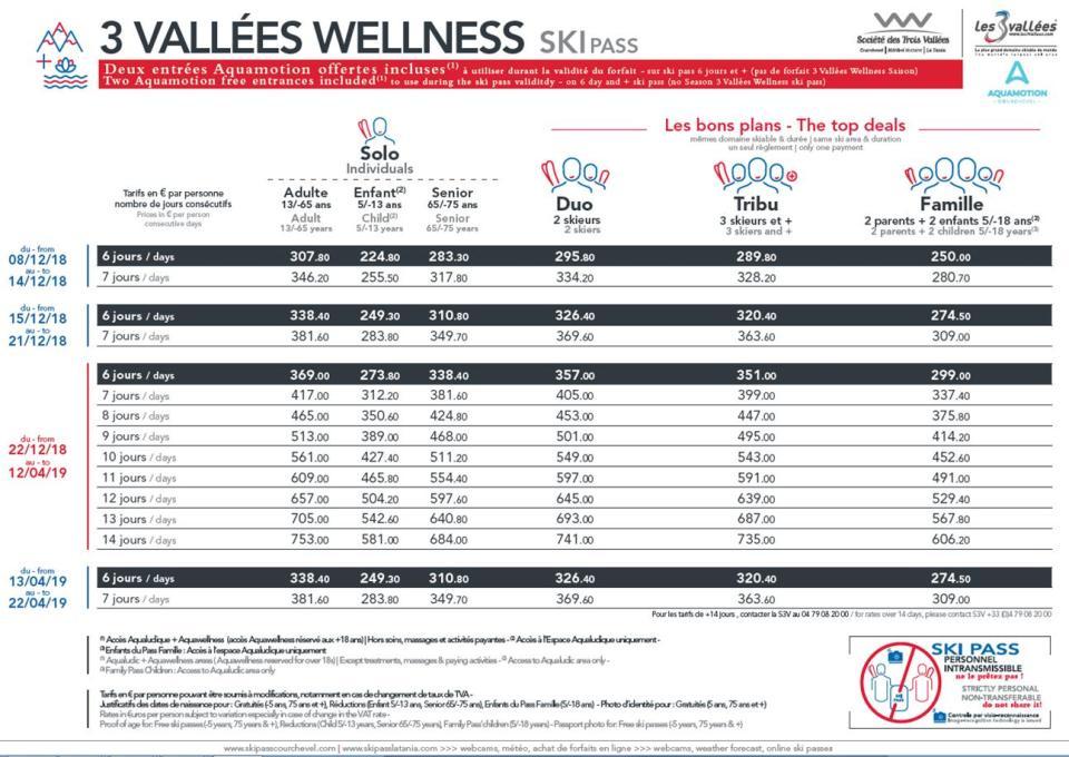 3 vallees Wellness pass prices