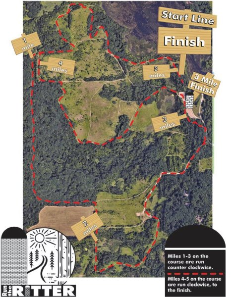 ritter farms trail race map