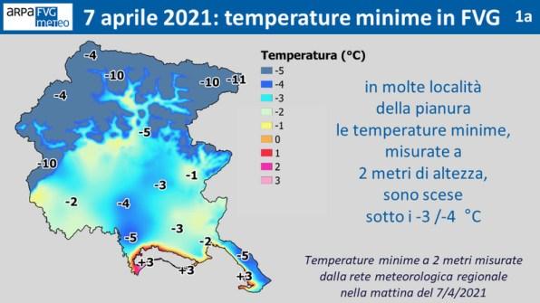 Temperature minime FVG