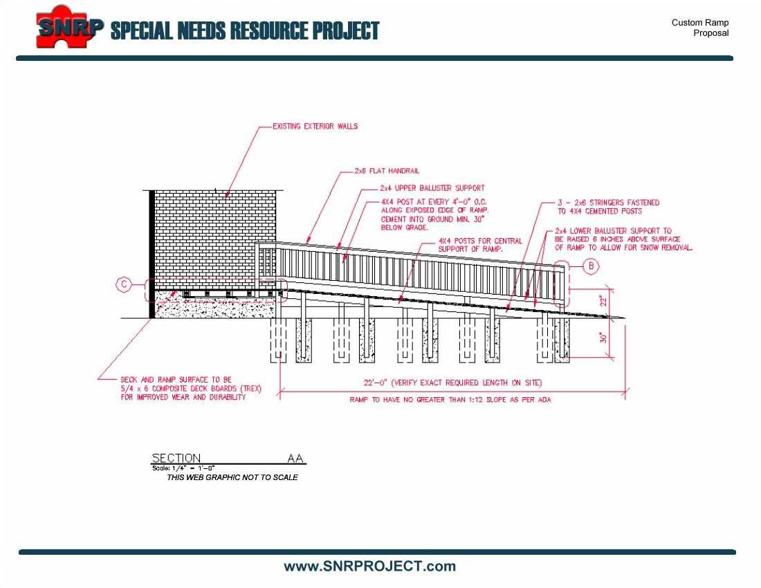 Build Wheelchair Ramp Plans Free Upbeat57fcj