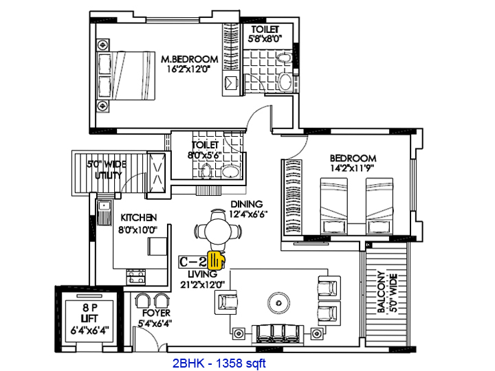 2, 3 BHK Luxury Apartments for sale in Bannerghatta Road
