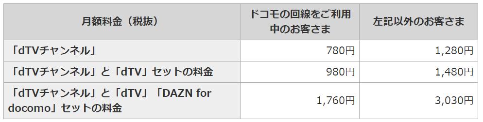 f:id:sora-no-color:20180130212044p:plain