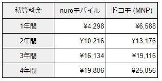 f:id:sora-no-color:20180210182748j:plain