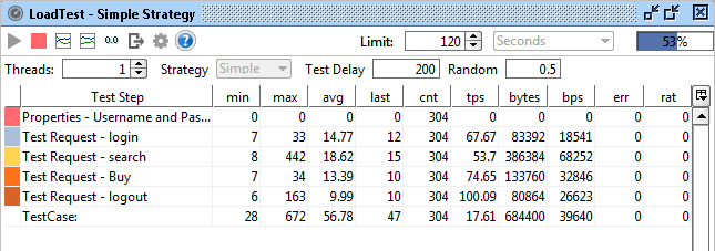 LoadTest Simple Strategy Running