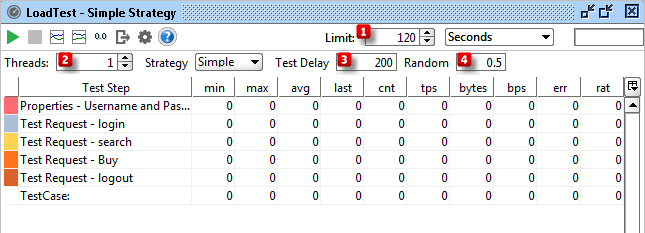 Load test - Simple strategy view