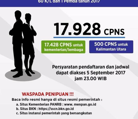 Pemerintah Kembali Membuka Lowongan Calon Pegawai Negeri Sipil di 61 Instansi