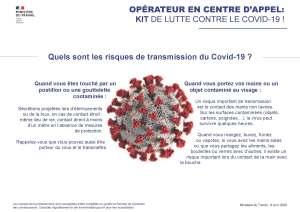 """Coronavirus-COVID-19 – Fiches conseils métiers : """"Opérateur en centre d'appels"""""""
