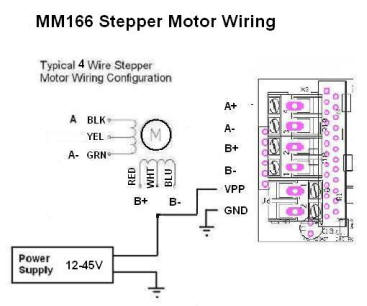 SOC Robotics MM160 Stepper Motor Driver