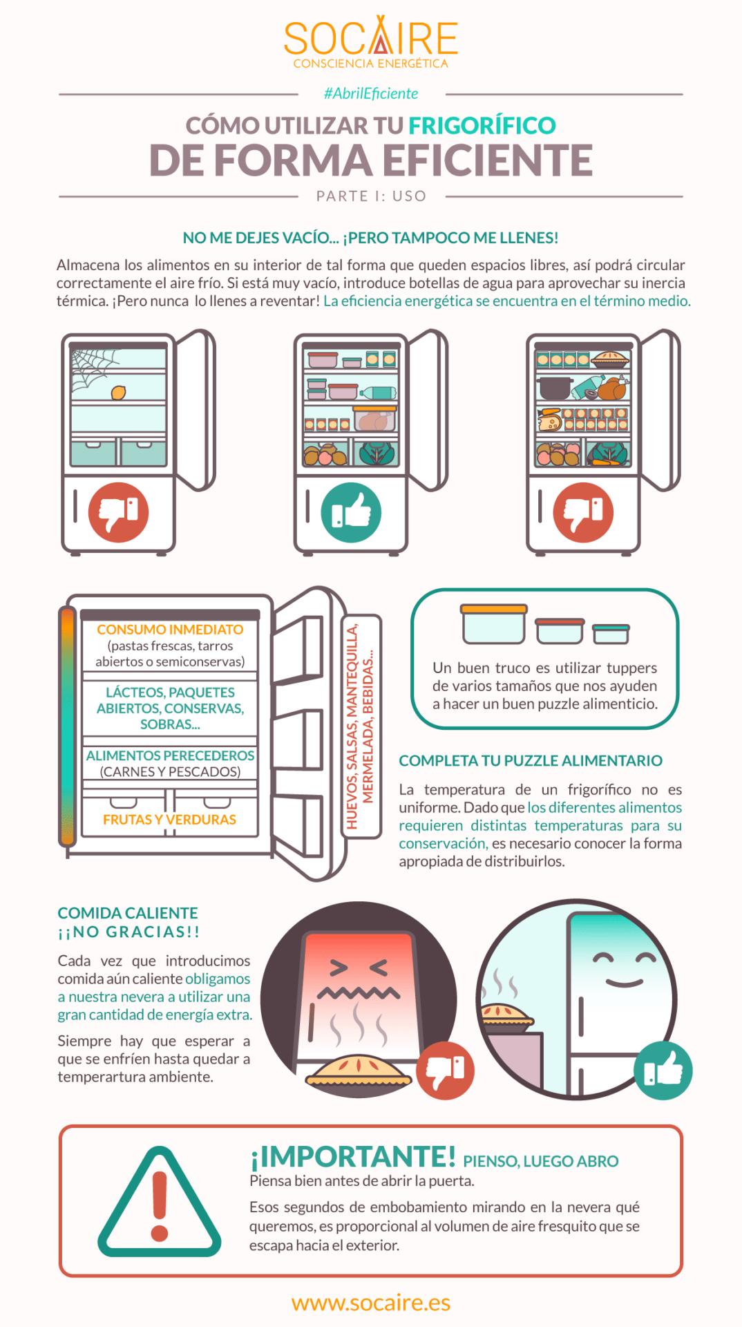 #AbrilEficiente: Cómo usar tu frigorífico de forma eficiente