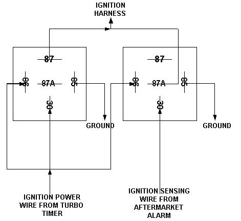 turbo timer and alarm wiring diagram blitz turbo timer wiring diagram efcaviation com blitz fatt dc turbo timer wiring diagram at gsmx.co