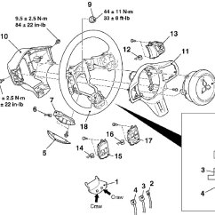Steering Wheel Diagram 2010 F150 Trailer Wiring Aftermarket Evoxforums Com Mitsubishi Lancer Steeringwheel Jpg