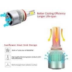 led headlight kit cob