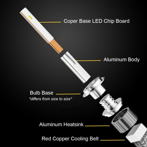 csp led headlight bulb