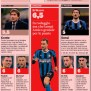 Italian Newspaper Player Ratings Inter 0 1 Napoli Coppa