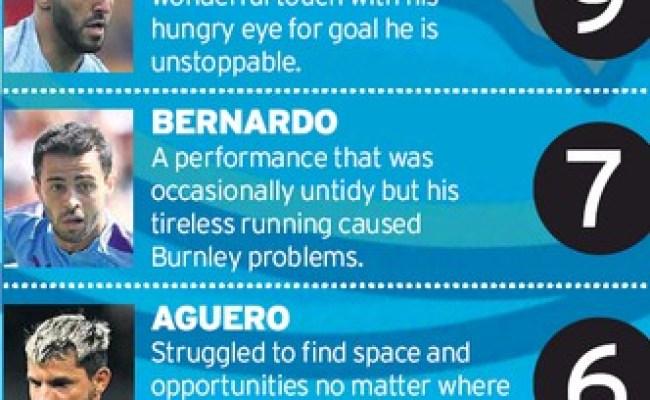 Newspaper Player Ratings Man City 5 0 Burnley 2020 How