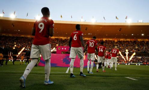 5 Positions Man Utd Need to Strengthen & the Players They Should Sign to Fix Them – Summer 2020