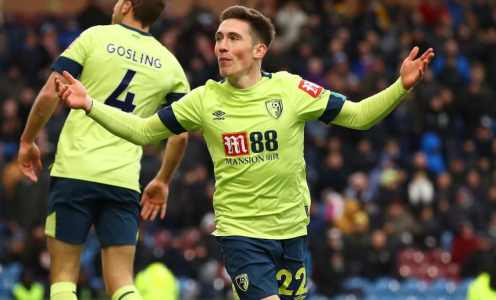 Liverpool Set Asking Price for Harry Wilson Amid Premier League Interest