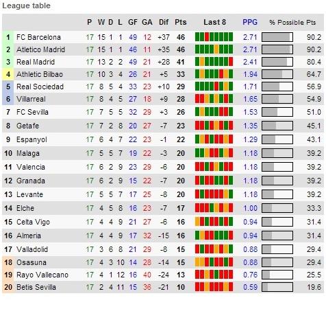 Psl Log Standings Fifa Com