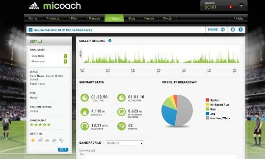 miCoach Summary Workout