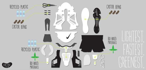 Nike GS - Step 6