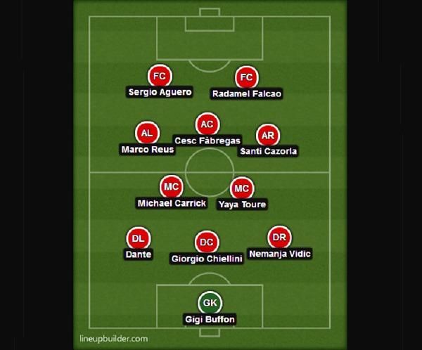 Best XI by Brand- Team Puma - Soccer Cleats 101