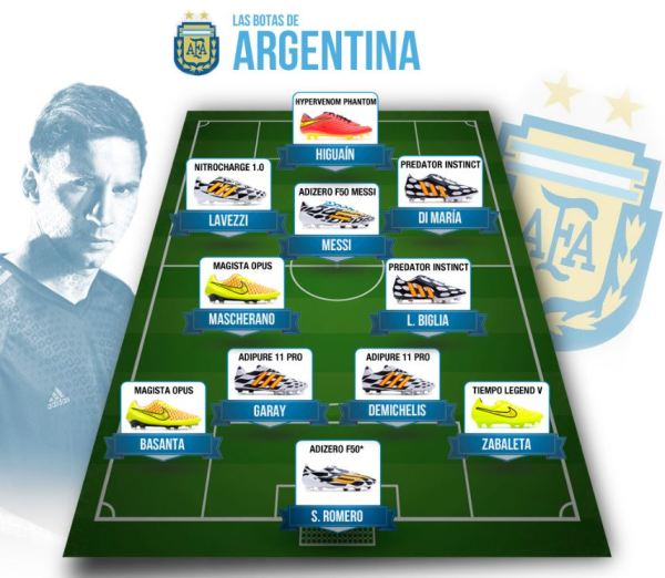 Boots Worn By Argentina Players in World Cup Final