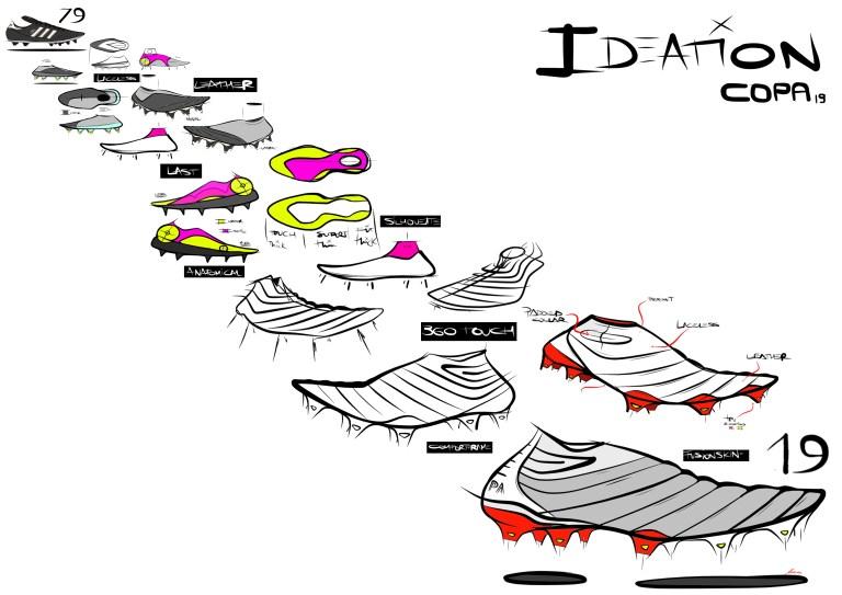 Những điều chưa biết về Adidas Copa 19 !