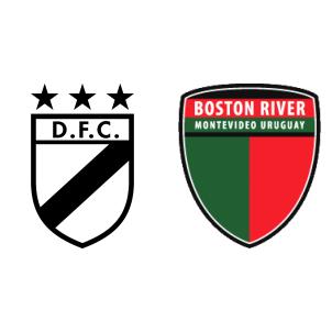danubio vs boston river sofascore michael jackson sofa cerro h2h stats soccerpunter com
