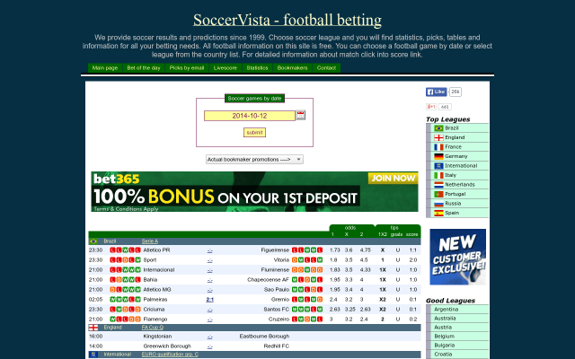 Soccervista soccer predictions betting aiding and abetting a minor runaway in california
