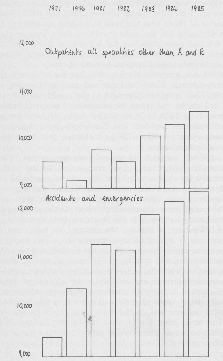 Hospital Attendances 1971-85