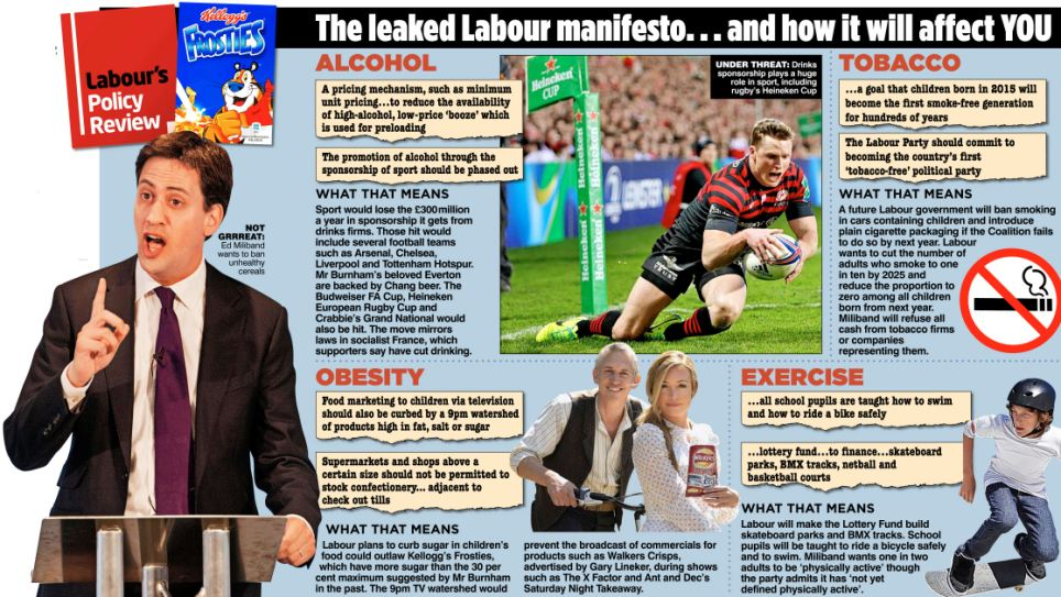 Daily Mail view of Labour public health policy