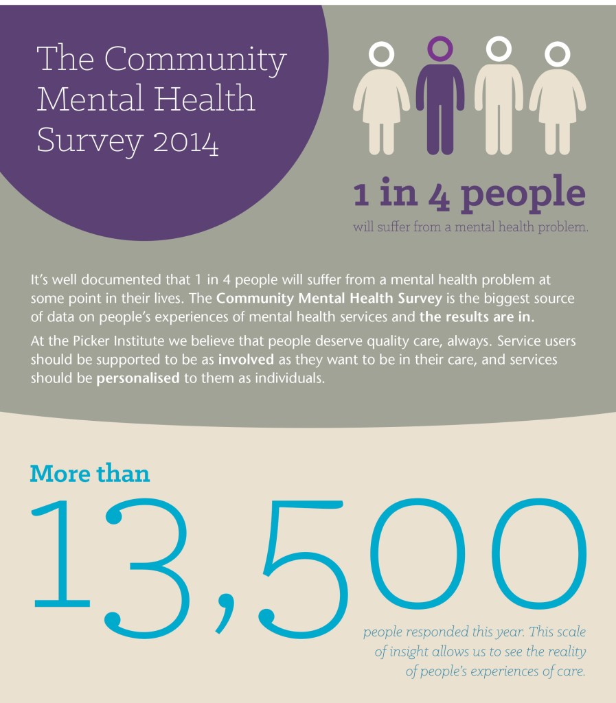 The-Community-Mental-Health-Survey-2014-1