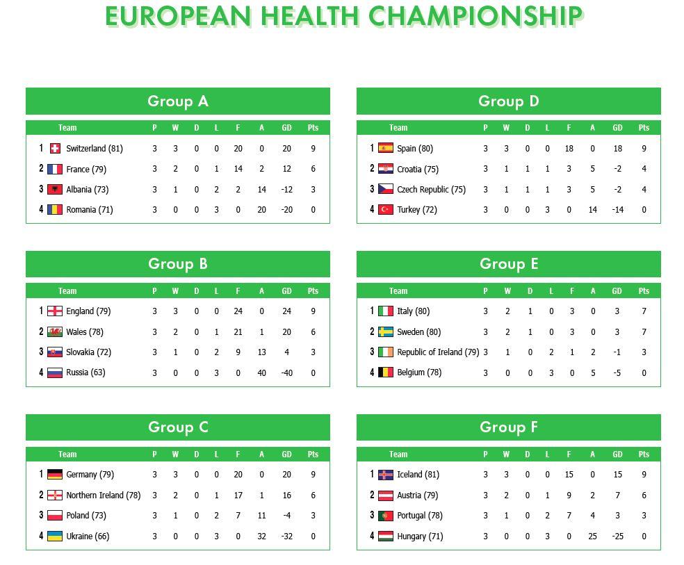 European Health Championship