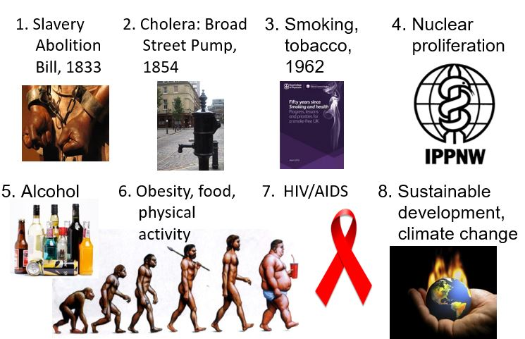 200 years of public health action