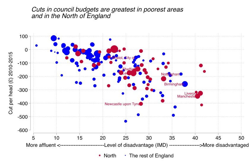 Cuts in council budgets