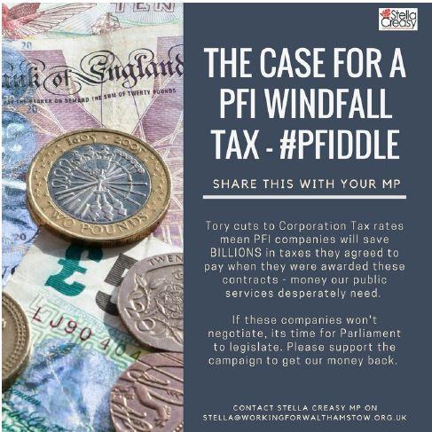 #pfiddle