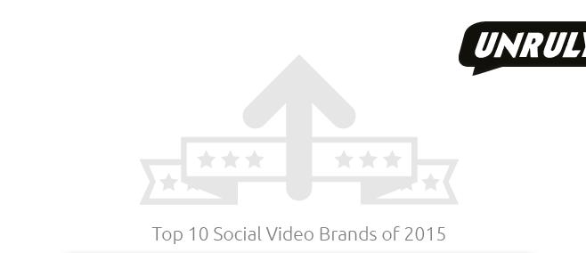 Edeka, Adidas und Mercedes-Benz sind die erfolgreichsten deutschen Marken im Social Web
