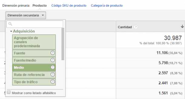 Filtrar datos email google analytics