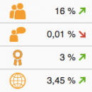 Do you do your social benchmarking right? image