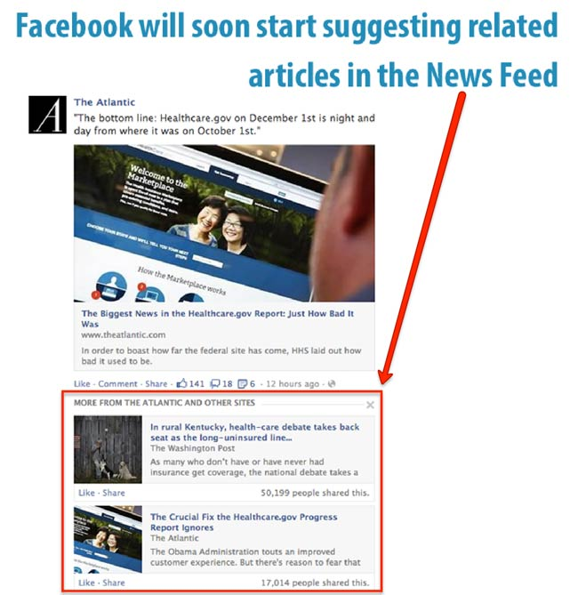 facebook-suggested-articles