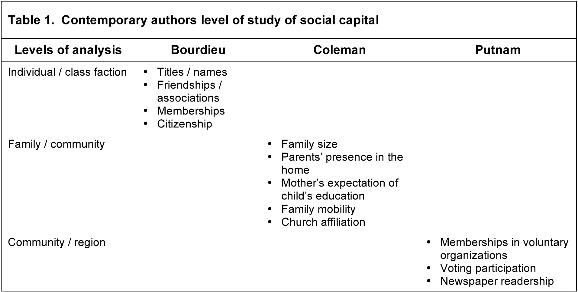 an analysis of human capital and Economic growth and human capital accumulation: a discrete time analysis juan gabriel brida y pilar lorenzoz mijail yaporx abstract this paper reformulates the classical razin model of.