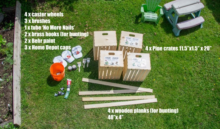 How to build a lemonade stand, home depot, canada, diy projects, wooden crates, lemonade stand